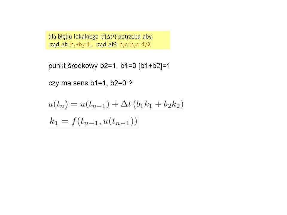 punkt środkowy b2=1, b1=0 [b1+b2]=1 czy ma sens b1=1, b2=0